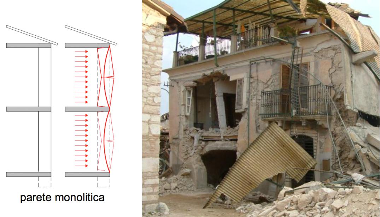 effetti-terremoto-murature.png